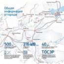 Череповец — территория опережающего социально-экономического развития (ТОСЭР).